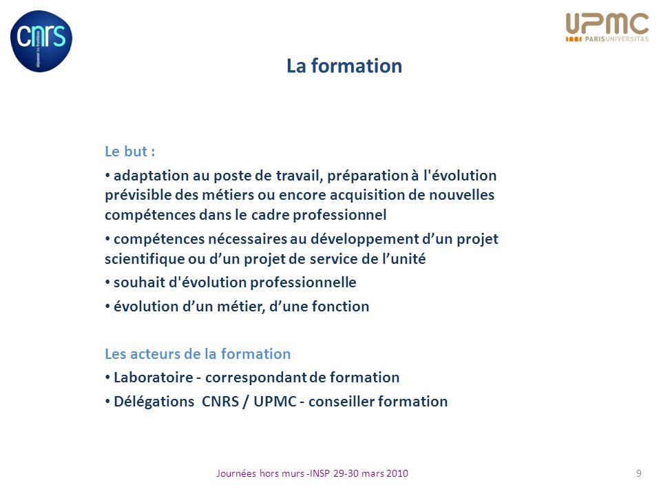 La formation Le but : adaptation au poste de travail, préparation à l'évolution prévisible des métiers ou encore acquisition de nouvelles compétences