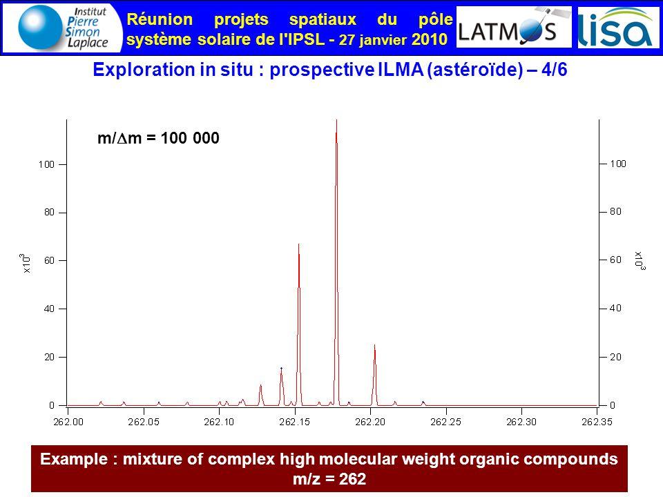 Réunion projets spatiaux du pôle système solaire de l IPSL - 27 janvier 2010 m/ m = 3000 Example : mixture of complex high molecular weight organic compounds m/z = 262 m/ m = 10 000 m/ m = 100 000 Exploration in situ : prospective ILMA (astéroïde) – 4/6