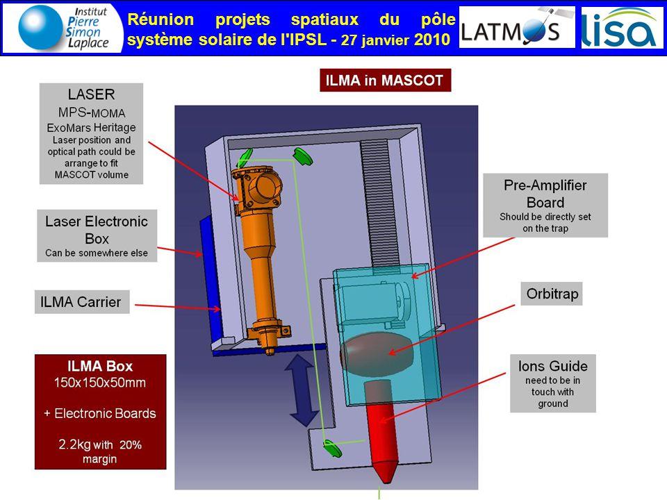 Réunion projets spatiaux du pôle système solaire de l IPSL - 27 janvier 2010