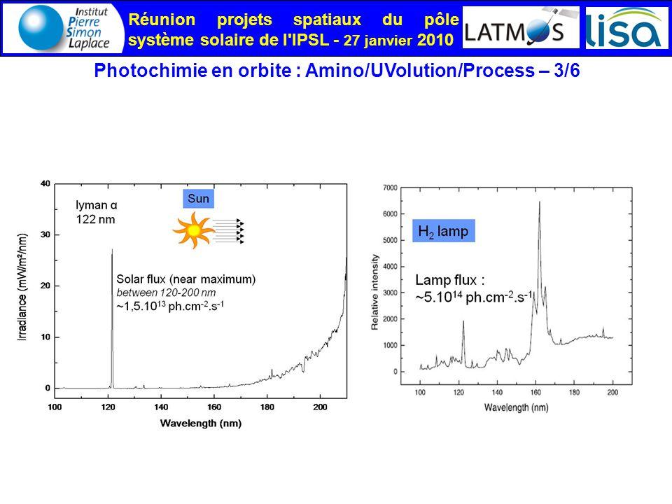 Réunion projets spatiaux du pôle système solaire de l IPSL - 27 janvier 2010 Photochimie en orbite : Amino/UVolution/Process – 3/6