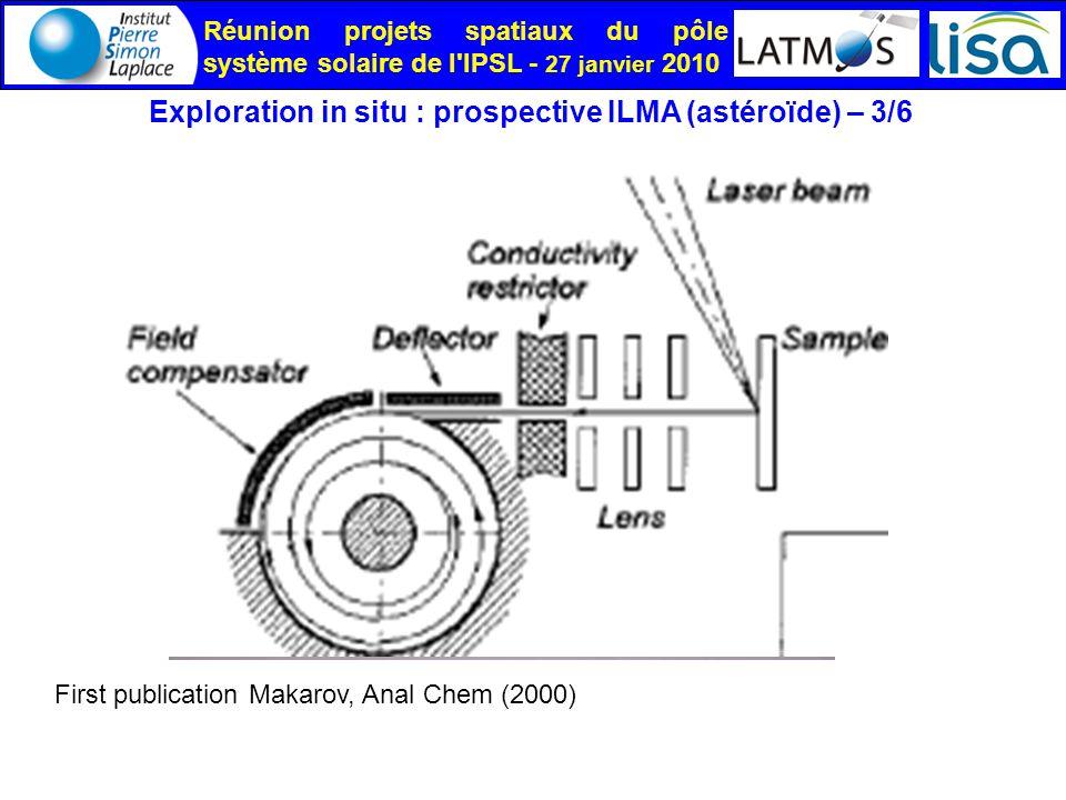 Réunion projets spatiaux du pôle système solaire de l IPSL - 27 janvier 2010 First publication Makarov, Anal Chem (2000) Exploration in situ : prospective ILMA (astéroïde) – 3/6