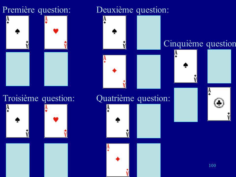 99 Avec 4 cartes Si je répète chacune des deux questions trois fois, il me faut 6 questions Meilleure solution: 5 questions suffisent On répète chacun