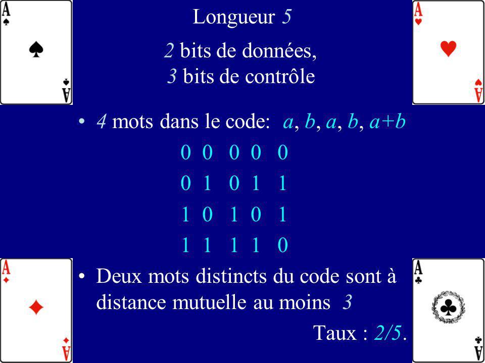 101 4 cartes, 5 questions corrige 1 erreur 4 réponses correctes: a b a b a+b Si vous connaissez ( a ou b ) et a+b alors vous connaissez a et b Au plus