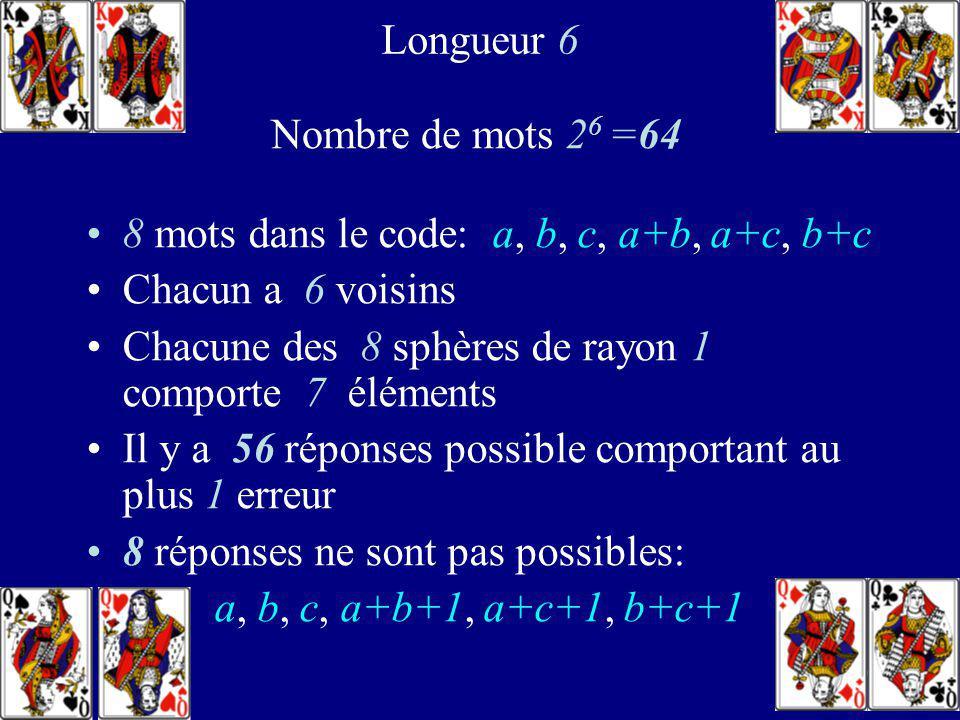 108 3 bits de données, 3 bits de contrôle 8 mots dans le code: a, b, c, a+b, a+c, b+c 0 0 0 0 0 0 1 0 0 1 1 0 0 0 1 0 1 1 1 0 1 1 0 1 0 1 0 1 0 1 1 1