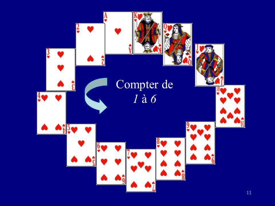 10 Dernière étape Je dispose dun nombre entre 1 et 6, il y a 12 cartes possible, donc je suis encore à mi- chemin - mais jai progressé en réduisant le