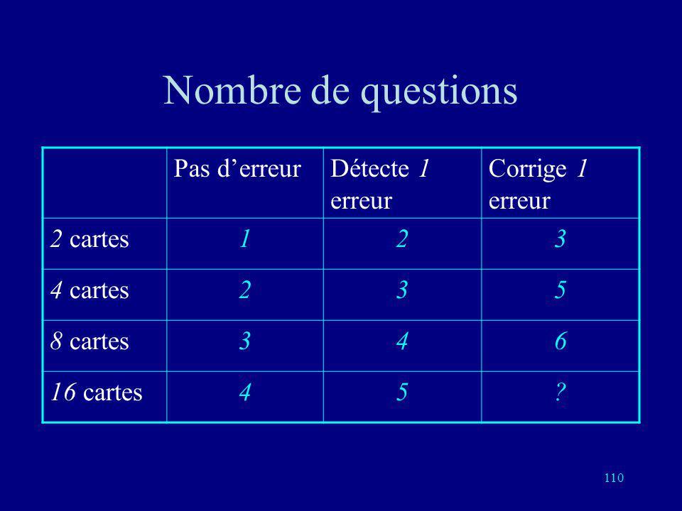 109 8 mots dans le code: a, b, c, a+b, a+c, b+c Chacun a 6 voisins Chacune des 8 sphères de rayon 1 comporte 7 éléments Il y a 56 réponses possible co