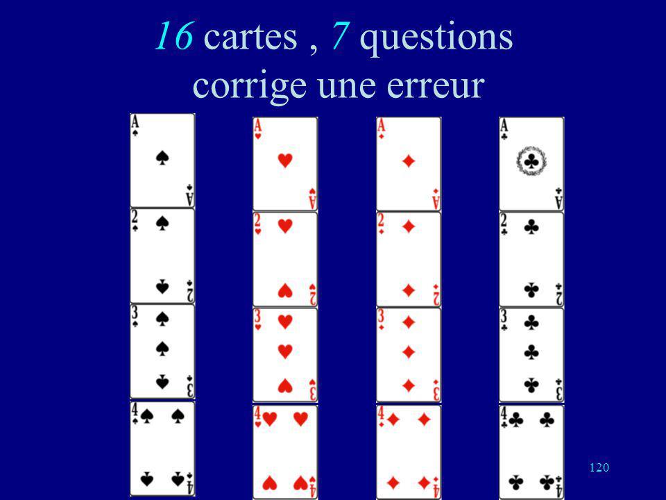 119 Code de Hamming (1950): Il y a 16= 2 4 mots dans le code Chacun a 7 voisins Chacune des 16 sphères de rayon 1 a 8 = 2 3 éléments et 16 8 =128. Cha