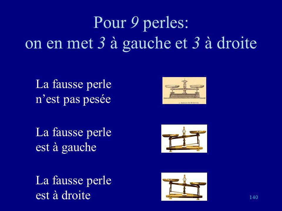 139 Pour trois perles: une pesée suffit La fausse perle nest pas pesée La fausse perle est à gauche La fausse perle est à droite