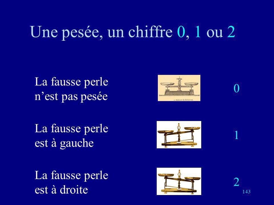142 Un protocole indépendant des résultats intermédiaires On numérote les 9 perles de 0 à 9 et on remplace ces numéros par leur écriture en base 3. 0