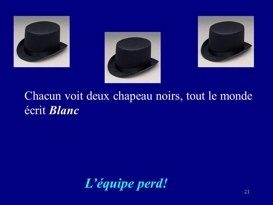 20 Chacun voit deux chapeaux blancs, tout le monde écrit Noir Léquipe perd!