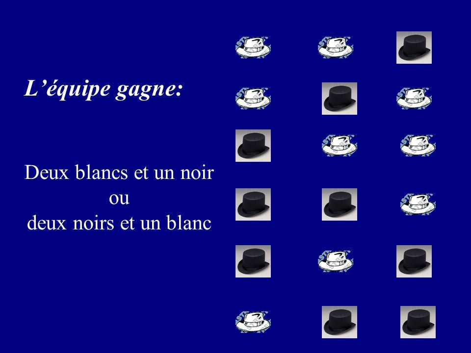 21 Chacun voit deux chapeau noirs, tout le monde écrit Blanc Léquipe perd!