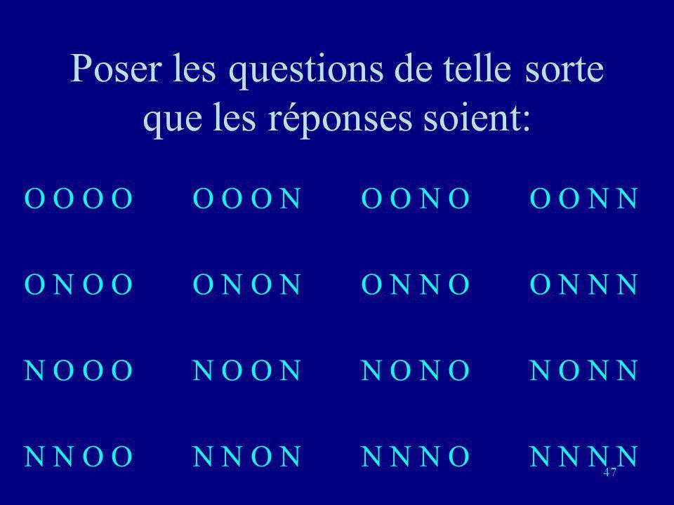 46 Représentation binaire: 0 0 0 0 0 10 0 1 10 0 1 0 0 1 0 00 1 0 1 1 10 1 1 0 1 0 0 01 0 0 11 0 1 11 0 1 1 0 01 1 0 11 1 1 1 1 0
