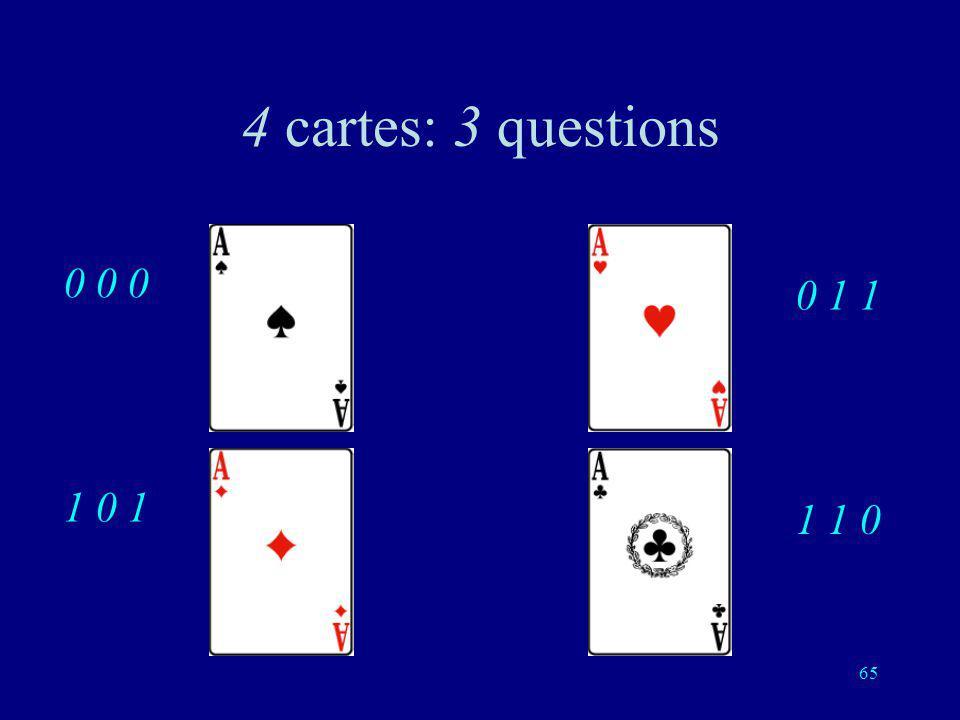 64 4 cartes: 3 questions O O O O N N N O N N N O