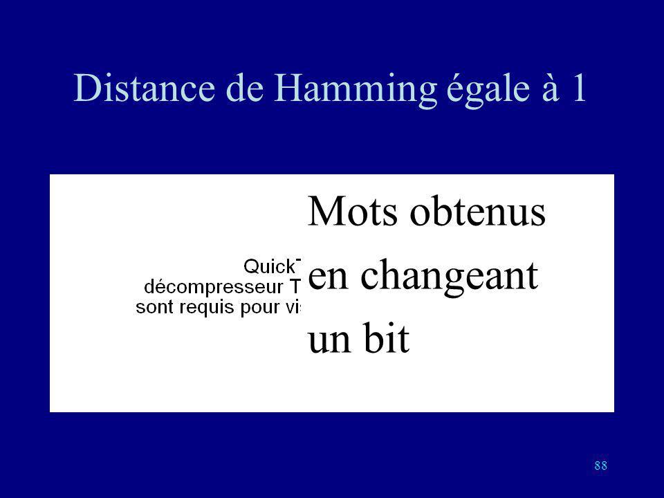87 Distance de Hamming entre deux mots: = nombre de bits où les deux mots diffèrent Exemples (0,0,1) et (0,0,0) sont à distance 1 (1,0,1) et (1,1,0) s