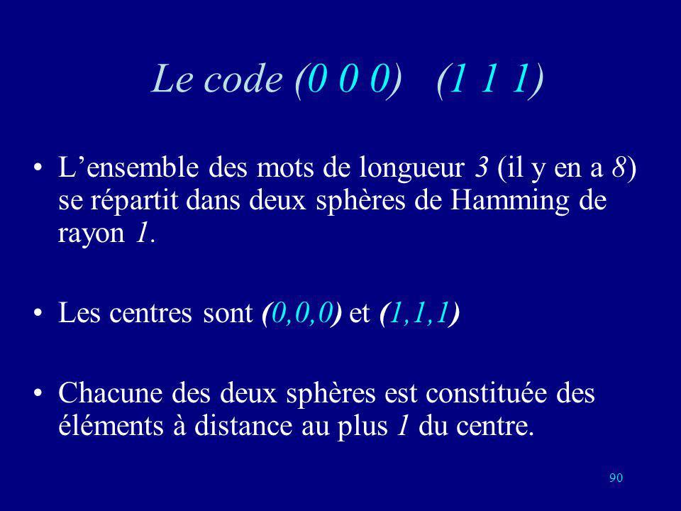 89 Deux ou trois 0Deux ou trois 1 (0,0,1) (0,1,0) (1,0,0) (0,0,0) (1,0,1) (1,1,0) (1,1,1) (0,1,1)