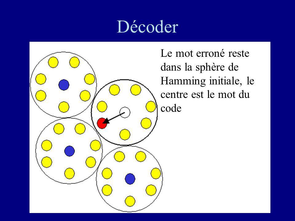 97 Mots à distance au moins 3 Les deux sphères unités sont disjointes Ces mots sont à distance au moins 3