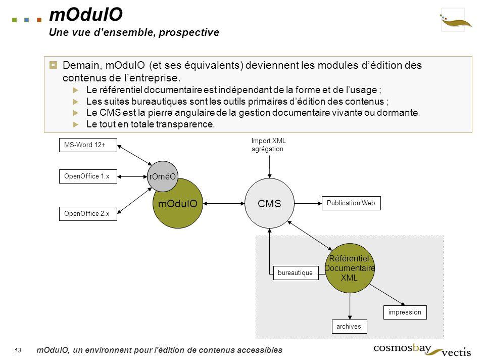 13 mOdulO, un environnent pour l édition de contenus accessibles mOdulO Une vue densemble, prospective Demain, mOdulO (et ses équivalents) deviennent les modules dédition des contenus de lentreprise.