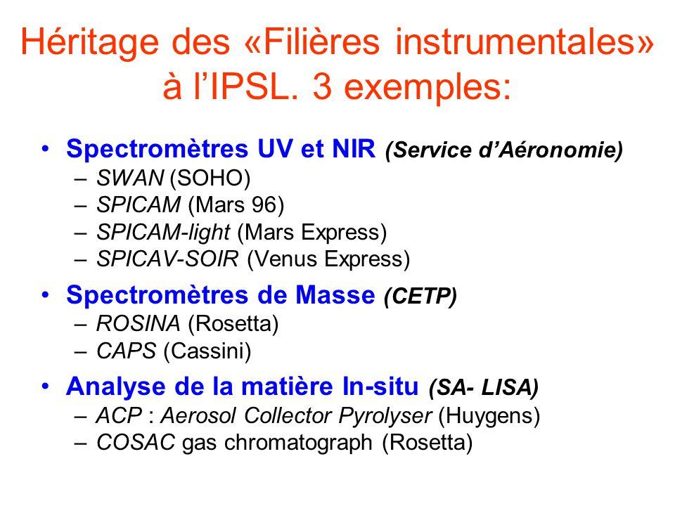 Héritage des «Filières instrumentales» à lIPSL.