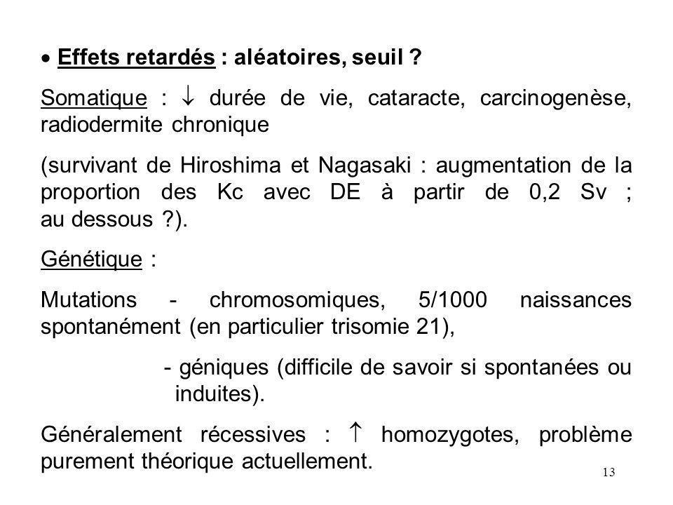 13 Effets retardés : aléatoires, seuil ? Somatique : durée de vie, cataracte, carcinogenèse, radiodermite chronique (survivant de Hiroshima et Nagasak