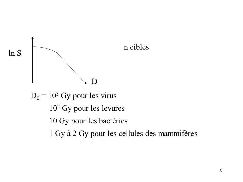 6 ln S D 0 = 10 3 Gy pour les virus 10 2 Gy pour les levures 10 Gy pour les bactéries 1 Gy à 2 Gy pour les cellules des mammifères n cibles D