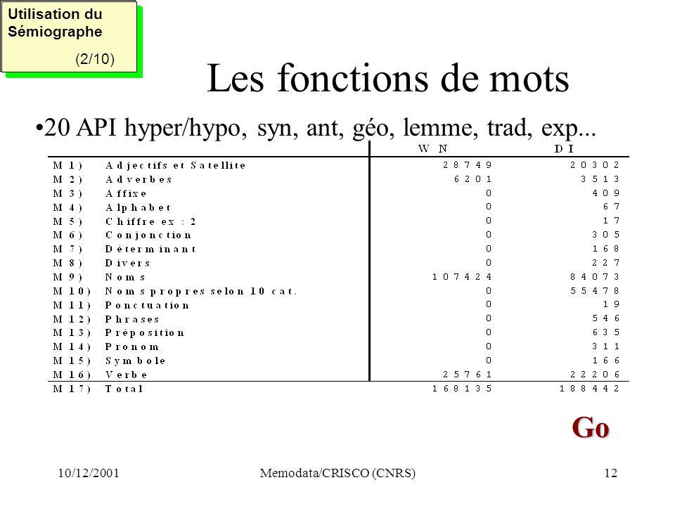 10/12/2001Memodata/CRISCO (CNRS)12 Les fonctions de mots Utilisation du Sémiographe (2/5) Utilisation du Sémiographe (2/5) Utilisation du Sémiographe (2/10) Utilisation du Sémiographe (2/10) 20 API hyper/hypo, syn, ant, géo, lemme, trad, exp...