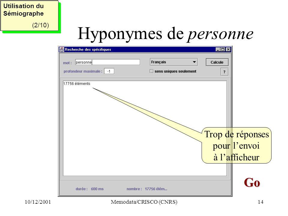 10/12/2001Memodata/CRISCO (CNRS)14 Hyponymes de personne Utilisation du Sémiographe (2/5) Utilisation du Sémiographe (2/5) Utilisation du Sémiographe (2/10) Utilisation du Sémiographe (2/10) Go Go Trop de réponses pour lenvoi à lafficheur