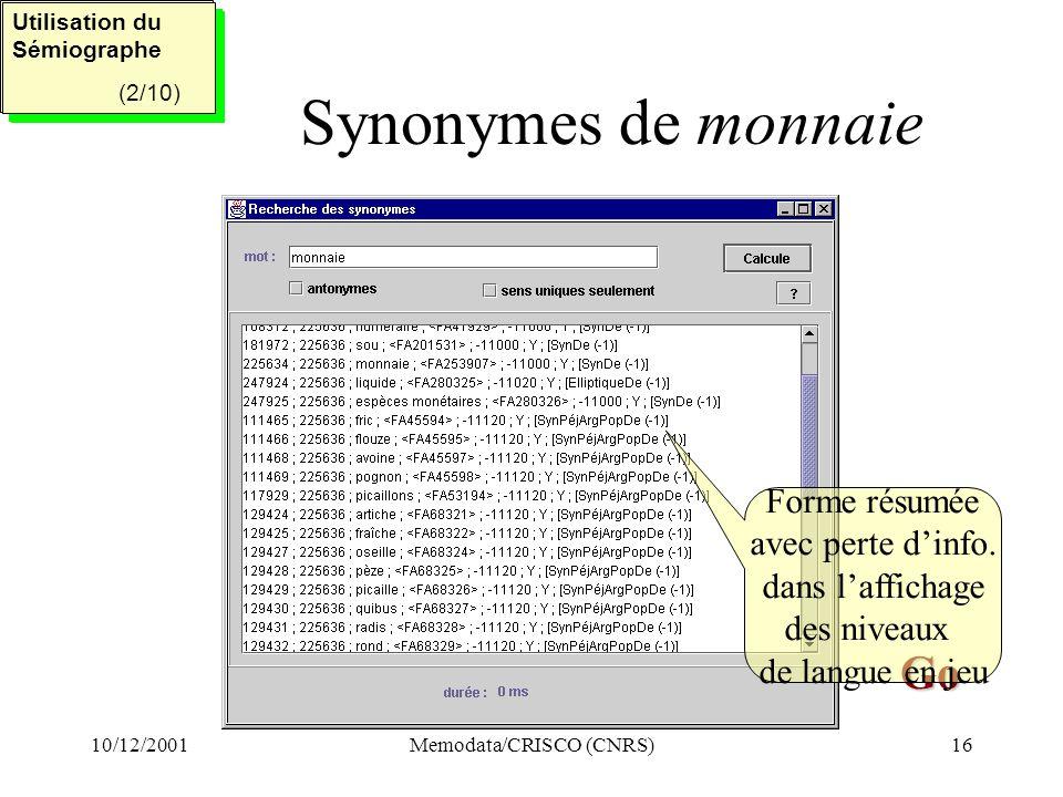 10/12/2001Memodata/CRISCO (CNRS)16 Synonymes de monnaie Utilisation du Sémiographe (2/5) Utilisation du Sémiographe (2/5) Utilisation du Sémiographe (2/10) Utilisation du Sémiographe (2/10) Go Go Forme résumée avec perte dinfo.