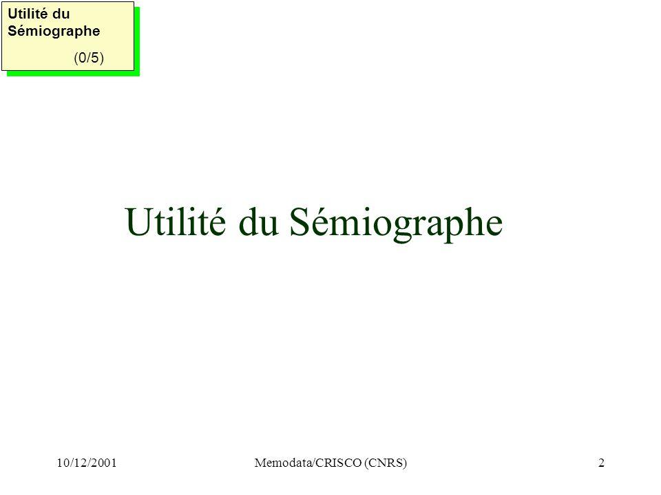 10/12/2001Memodata/CRISCO (CNRS)2 Utilité du Sémiographe (0/5) Utilité du Sémiographe (0/5)