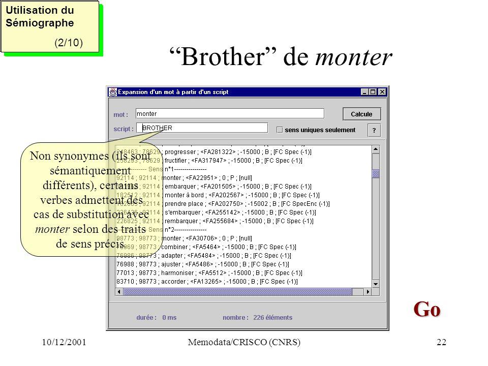 10/12/2001Memodata/CRISCO (CNRS)22 Brother de monter Utilisation du Sémiographe (2/5) Utilisation du Sémiographe (2/5) Utilisation du Sémiographe (2/10) Utilisation du Sémiographe (2/10) Go Go Non synonymes (ils sont sémantiquement différents), certains verbes admettent des cas de substitution avec monter selon des traits de sens précis.