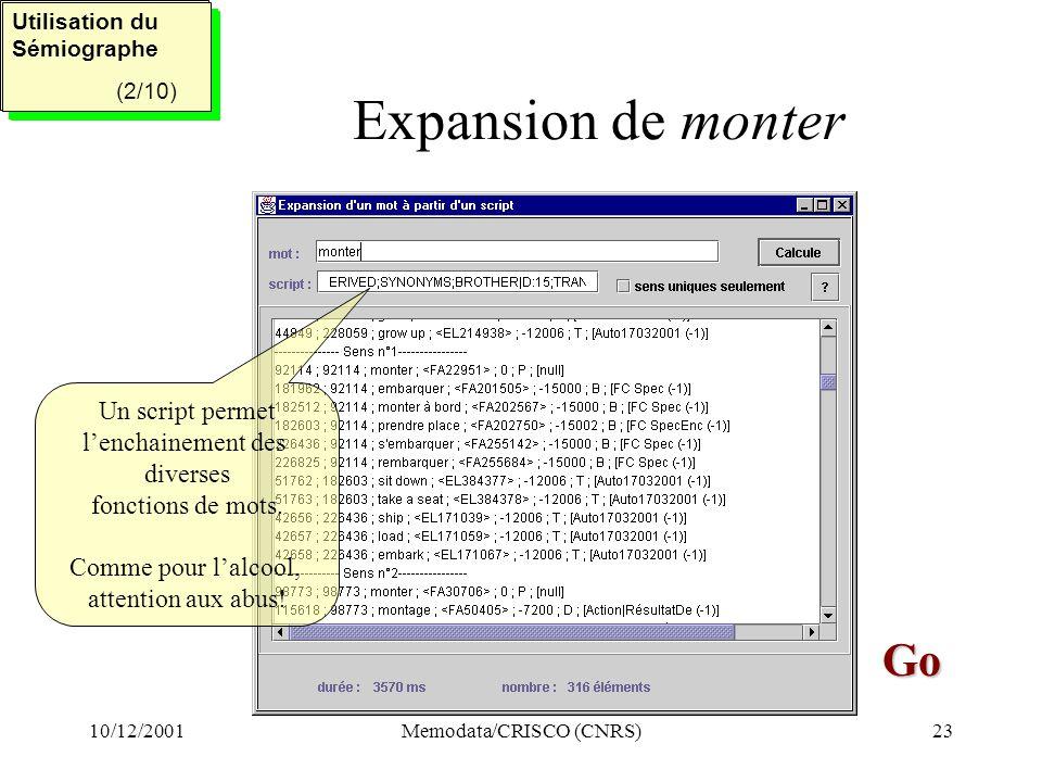 10/12/2001Memodata/CRISCO (CNRS)23 Expansion de monter Utilisation du Sémiographe (2/5) Utilisation du Sémiographe (2/5) Utilisation du Sémiographe (2/10) Utilisation du Sémiographe (2/10) Go Go Un script permet lenchainement des diverses fonctions de mots.