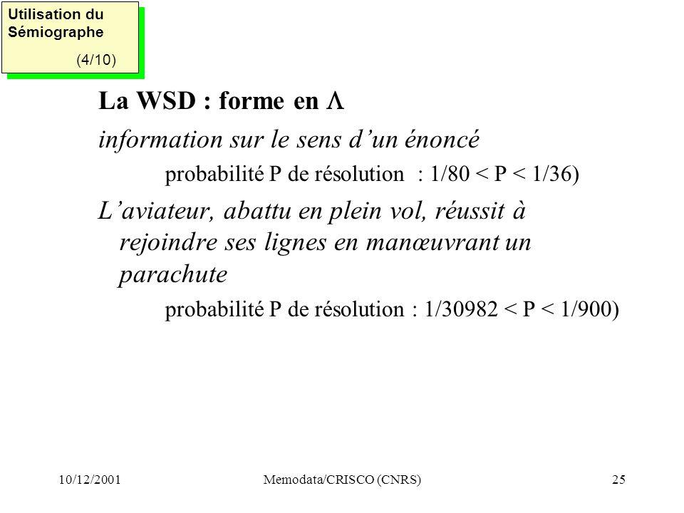 10/12/2001Memodata/CRISCO (CNRS)25 La WSD : forme en information sur le sens dun énoncé probabilité P de résolution : 1/80 < P < 1/36) Laviateur, abattu en plein vol, réussit à rejoindre ses lignes en manœuvrant un parachute probabilité P de résolution : 1/30982 < P < 1/900) Utilisation du Sémiographe (4/10) Utilisation du Sémiographe (4/10)