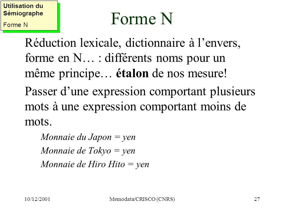 10/12/2001Memodata/CRISCO (CNRS)27 Réduction lexicale, dictionnaire à lenvers, forme en N… : différents noms pour un même principe… étalon de nos mesure.