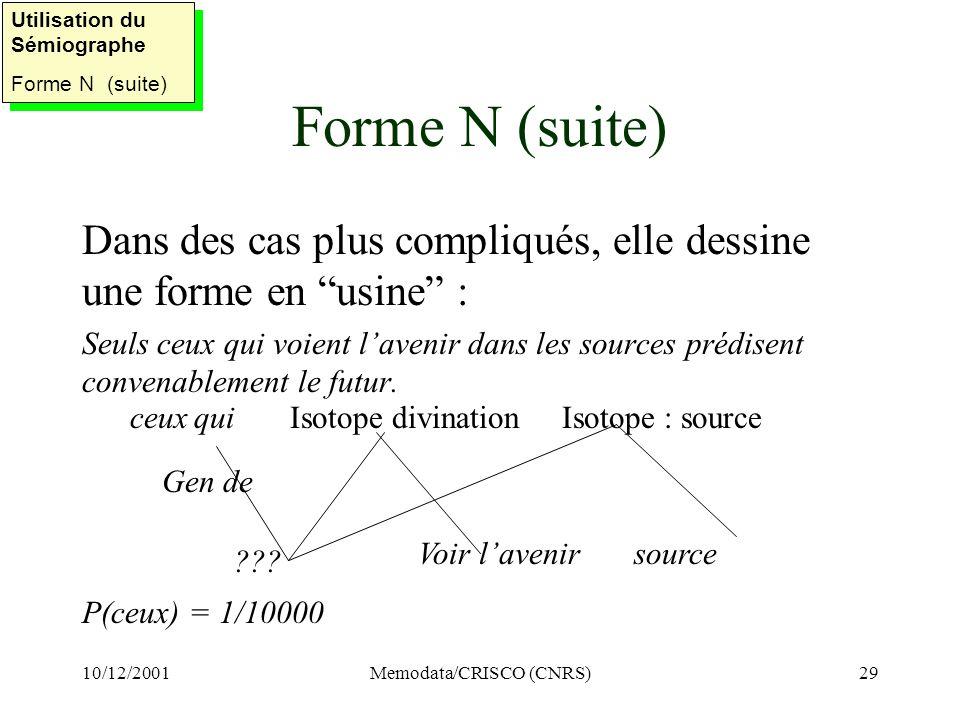 10/12/2001Memodata/CRISCO (CNRS)29 Forme N (suite) Dans des cas plus compliqués, elle dessine une forme en usine : Seuls ceux qui voient lavenir dans les sources prédisent convenablement le futur.