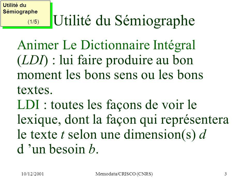 10/12/2001Memodata/CRISCO (CNRS)4 LDI est (1) : universaliste : toutes les significations sont déclarées ainsi que leurs expressions.