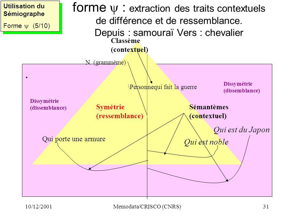 10/12/2001Memodata/CRISCO (CNRS)31 forme : extraction des traits contextuels de différence et de ressemblance.