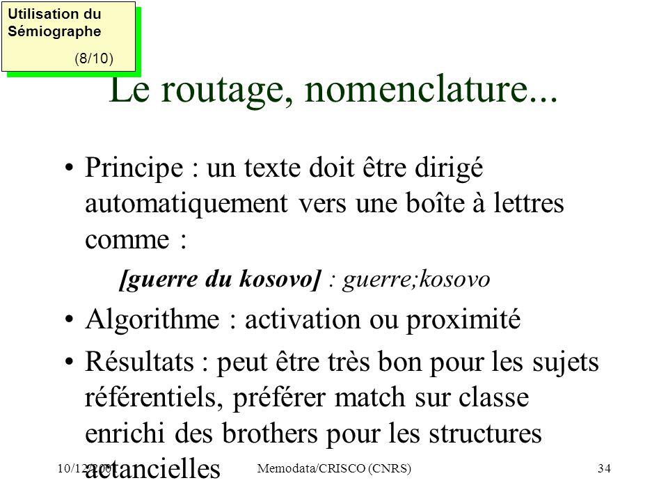 10/12/2001Memodata/CRISCO (CNRS)34 Le routage, nomenclature...