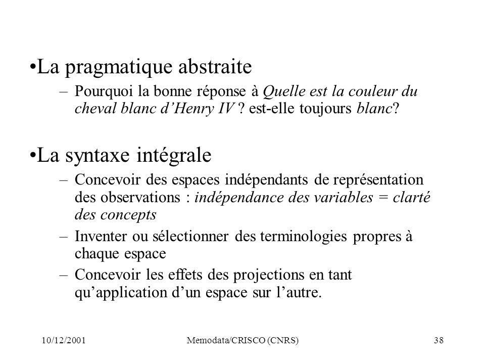 10/12/2001Memodata/CRISCO (CNRS)38 La pragmatique abstraite –Pourquoi la bonne réponse à Quelle est la couleur du cheval blanc dHenry IV .