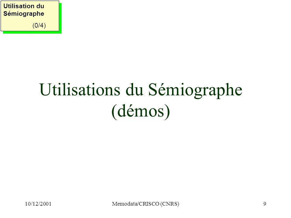 10/12/2001Memodata/CRISCO (CNRS)40 Syntaxe intégrale ou componentielle = déclaration de choses potentiellement vraies pour chaque espace (à définir) Sélection automatique des matches sur chaque espace par qqch comme le Sémiographe indépendamment de toute idée préconçue de stratégie unificatrice.