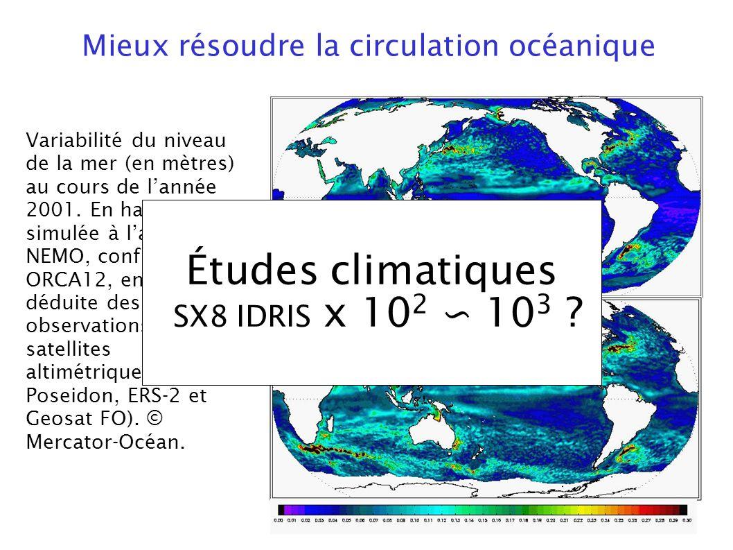 13 Variabilité du niveau de la mer (en mètres) au cours de lannée 2001. En haut simulée à laide de NEMO, configuration ORCA12, en bas déduite des obse