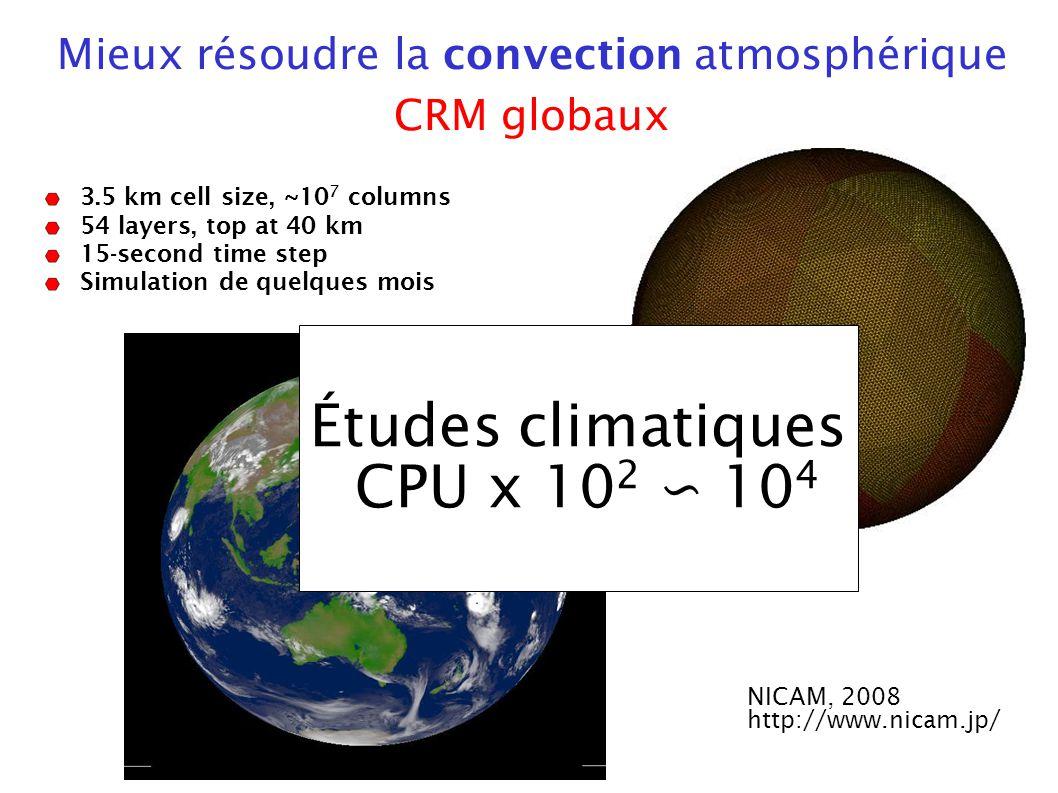 Mieux résoudre la convection atmosphérique CRM globaux 3.5 km cell size, ~10 7 columns 54 layers, top at 40 km 15-second time step Simulation de quelq