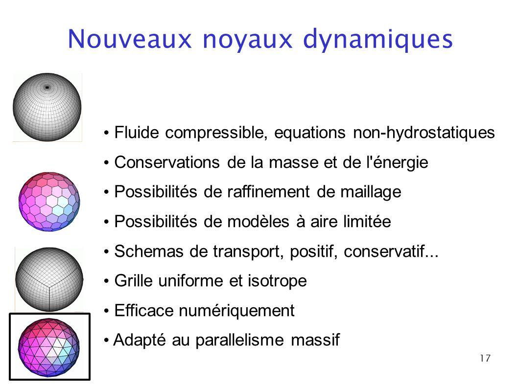 17 Fluide compressible, equations non-hydrostatiques Conservations de la masse et de l'énergie Possibilités de raffinement de maillage Possibilités de