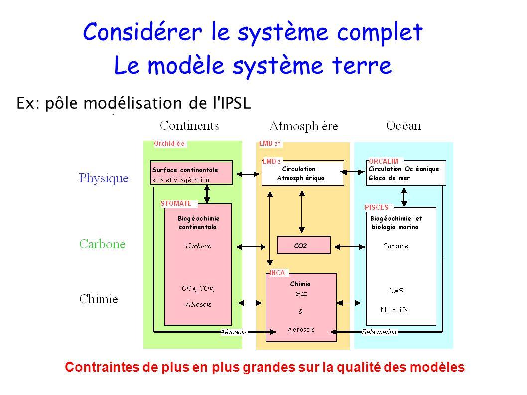 Considérer le système complet Le modèle système terre Contraintes de plus en plus grandes sur la qualité des modèles Ex: pôle modélisation de l'IPSL :