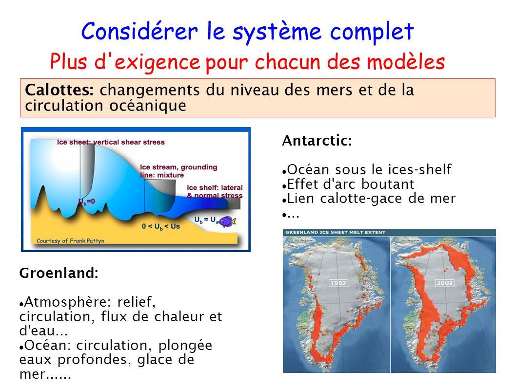 20 Considérer le système complet Plus d'exigence pour chacun des modèles Antarctic: Océan sous le ices-shelf Effet d'arc boutant Lien calotte-gace de