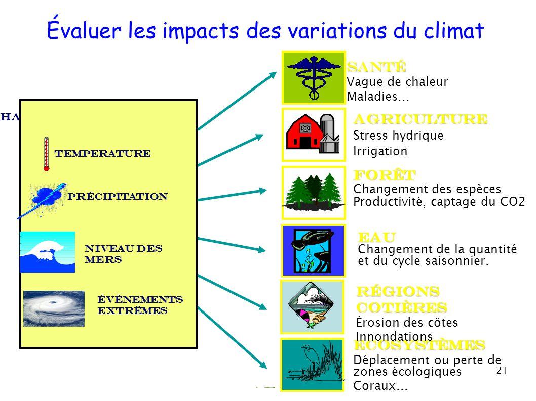 21 Santé Vague de chaleur Maladies... Agriculture Stress hydrique Irrigation Eau Changement de la quantité et du cycle saisonnier. Forêt Changement de