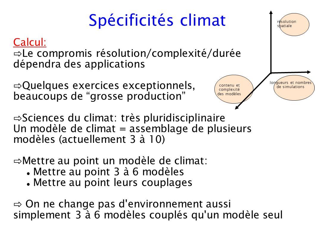 résolution spatiale contenu et complexité des modèles longueurs et nombres de simulations Calcul: Le compromis résolution/complexité/durée dépendra de