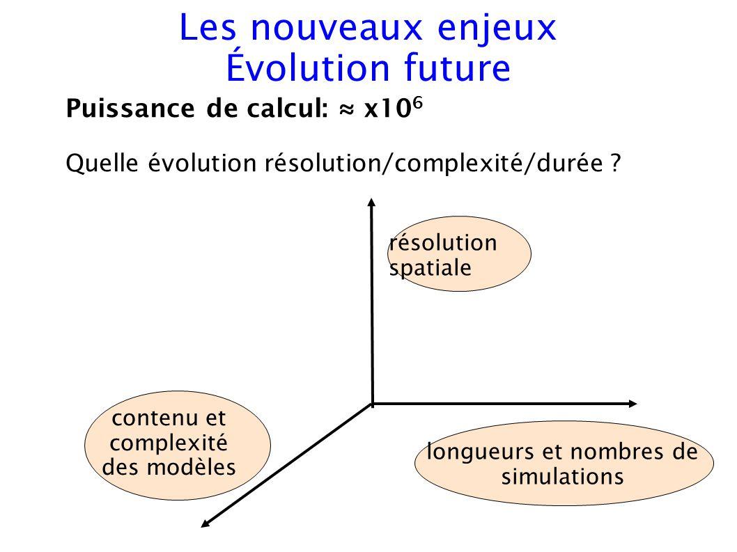 Les nouveaux enjeux Évolution future Puissance de calcul: x10 6 Quelle évolution résolution/complexité/durée ? résolution spatiale contenu et complexi