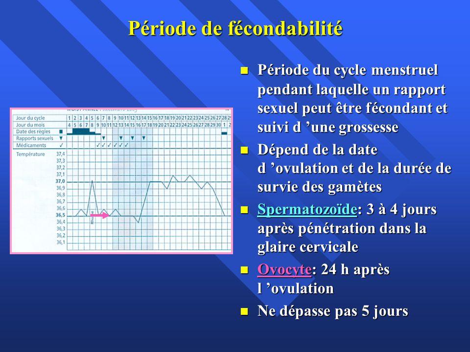 Période de fécondabilité Période du cycle menstruel pendant laquelle un rapport sexuel peut être fécondant et suivi d une grossesse Période du cycle m