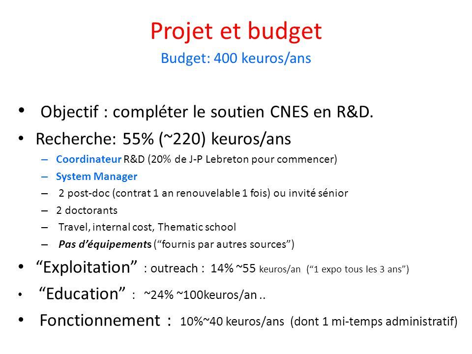 Projet et budget Budget: 400 keuros/ans Objectif : compléter le soutien CNES en R&D. Recherche: 55% (~220) keuros/ans – Coordinateur R&D (20% de J-P L