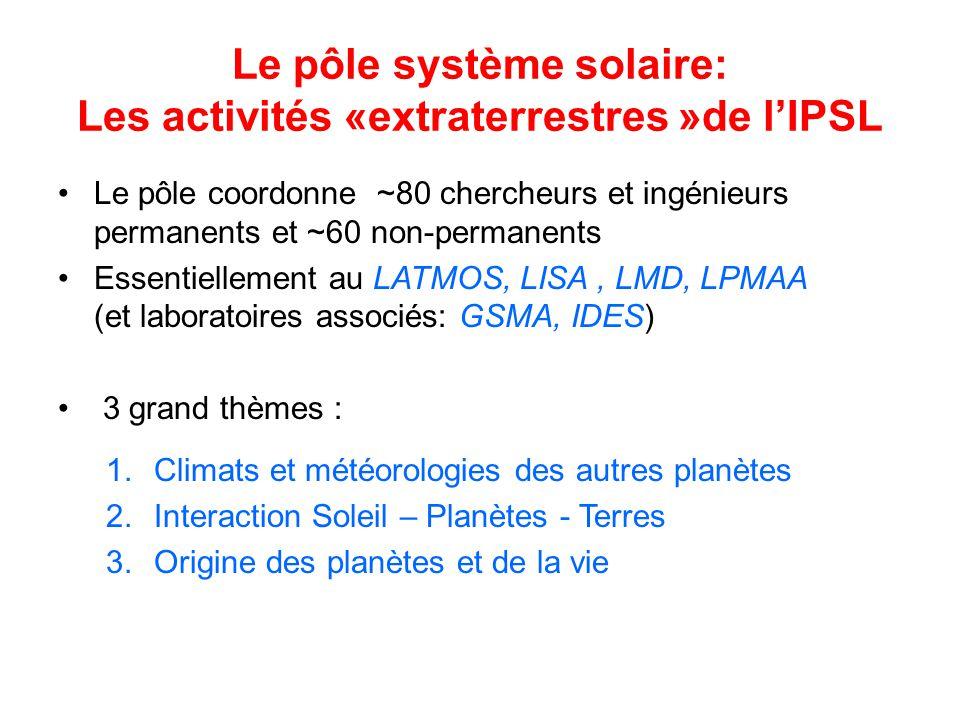 Théme 1 : Climats et météorologie des planètes : Observations spatiale & modélisation numérique du climat Mars –Mission spatiale : Mars Express (instrument SPICAM, « IDS », Co-Is) : LATMOS + LMD –Modélisation : « Mars system simulator », modèles méso/micro-échelle: LATMOS + LMD Vénus –Mission spatiale : Venus Express (instrument SPICAV-SOIR (LATMOS), Co-Is) : LATMOS + LMD –Modélisation : GCM Vénus: LATMOS + LMD Titan –Mission spatiale: Cassini Huygens (PI, coIs) –Modélisation : GCM Titan « de lIPSL » (LMD + GSMA) Exoplanètes et atmosphères primitives –Modélisation: GCM « Générique » (LMD, LATMOS) Mars Vénus Titan
