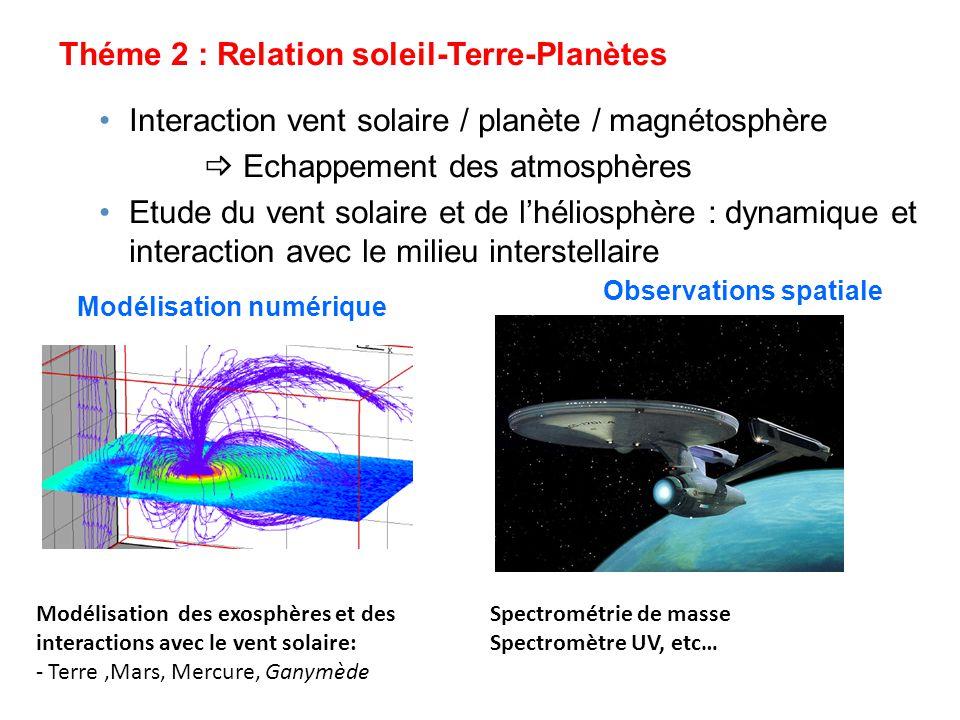 Théme 2 : Relation soleil-Terre-Planètes Interaction vent solaire / planète / magnétosphère Echappement des atmosphères Etude du vent solaire et de lh